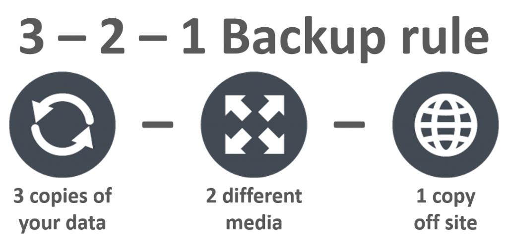 3-2-1-Backup-Rule